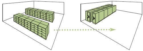 Mobile Shelving High Density Storage