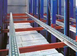 Pallet Flow Rack